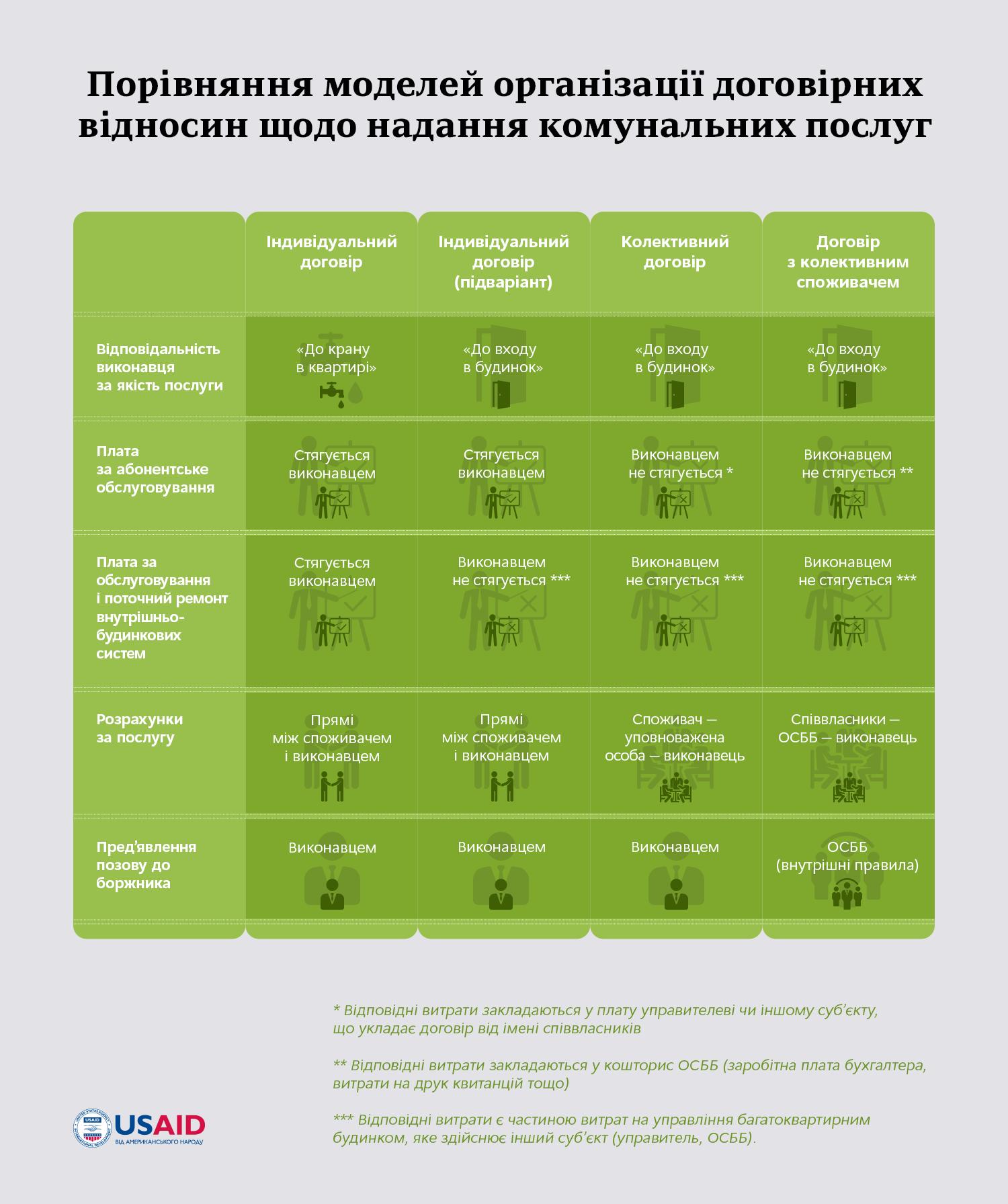 Бухгалтерия осбб украина ндфл за продажу доли в уставном капитале декларация