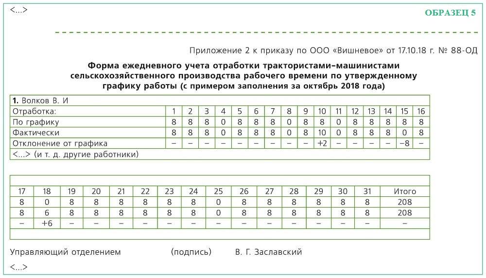 К кому встать на учет по беременности в тольятти
